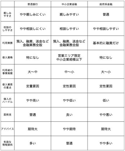 レンダーの種類.jpg